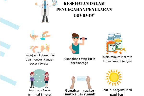 Lakukan Beberapa Hal Berikut Untuk Menjaga Kesehatan Dalam Pencegahan Penularan Covid-19